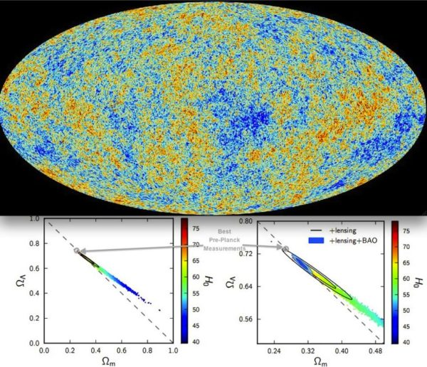 The best map of the CMB and the best constraints on dark energy and the Hubble parameter from it. Images credit: ESA & the Planck Collaboration (top); P. A. R. Ade et al., 2014, A&A (bottom).