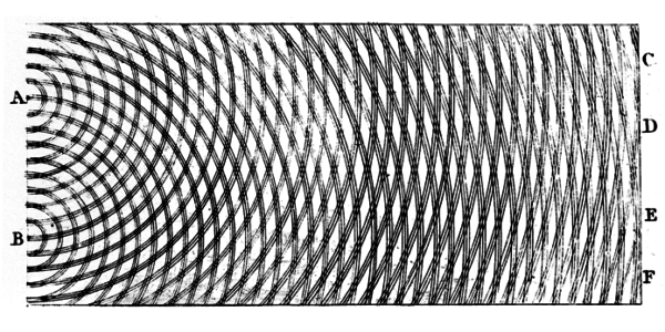 The wave-like nature of light passed through two slits, as illustrated by Thomas Young's original work, dating from 1803. Image credit: Wikimedia Commons user Quatar.